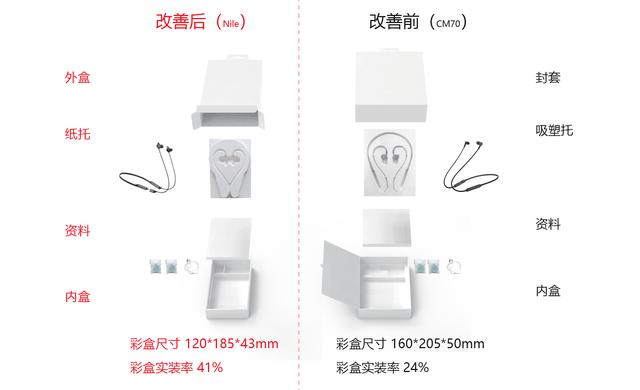 华为电子产品外包装盒、外包装箱是哪个厂做的_力嘉包装